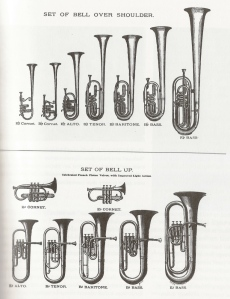 Brass available in both configurations, from The Music Men by Margaret Hindle Hazen and Robert M. Hazen